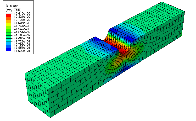 Notched beam under a cyclic loading with an isotropic hardening plastic beahviour
